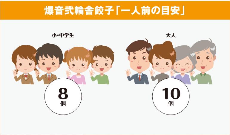 爆音弐輪舎餃子「一人前の目安」